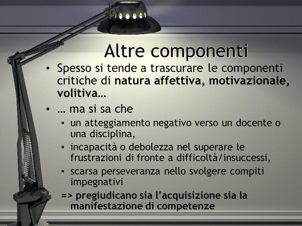 Altre componenti Spesso si tende a trascurare le componenti critiche di natura affettiva, motivazionale, volitiva…