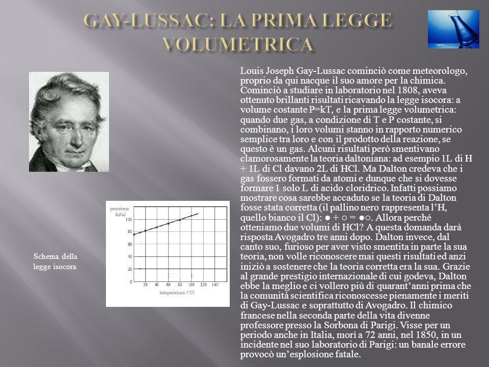 GAY-LUSSAC: LA PRIMA LEGGE VOLUMETRICA