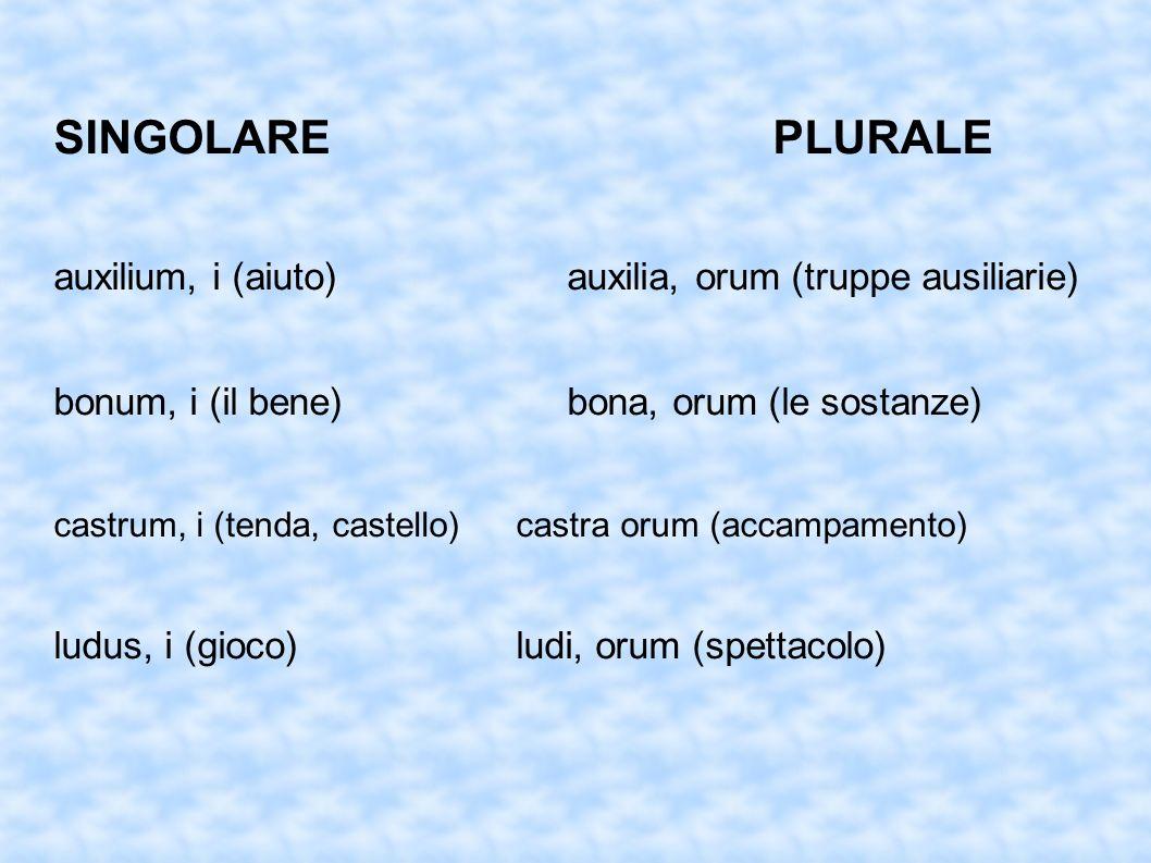 SINGOLARE PLURALE auxilium, i (aiuto) auxilia, orum (truppe ausiliarie) bonum, i (il bene) bona, orum (le sostanze)