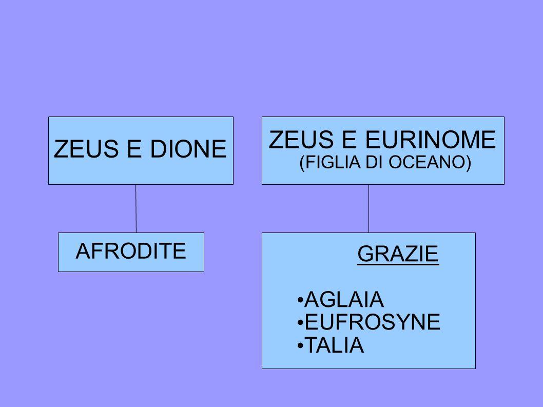 ZEUS E EURINOME ZEUS E DIONE AFRODITE GRAZIE AGLAIA EUFROSYNE TALIA