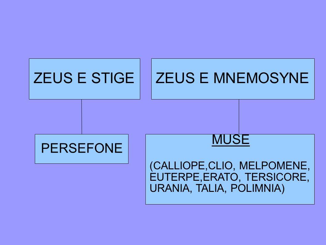 ZEUS E STIGE ZEUS E MNEMOSYNE MUSE PERSEFONE