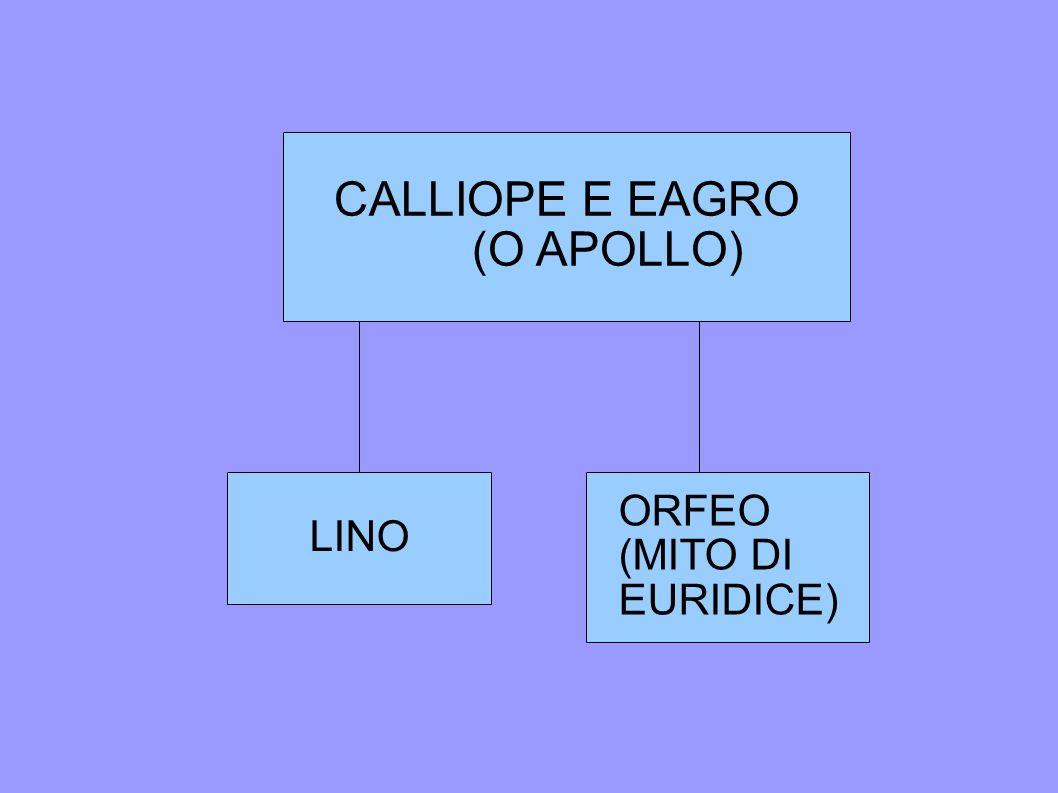 CALLIOPE E EAGRO (O APOLLO) LINO ORFEO (MITO DI EURIDICE)