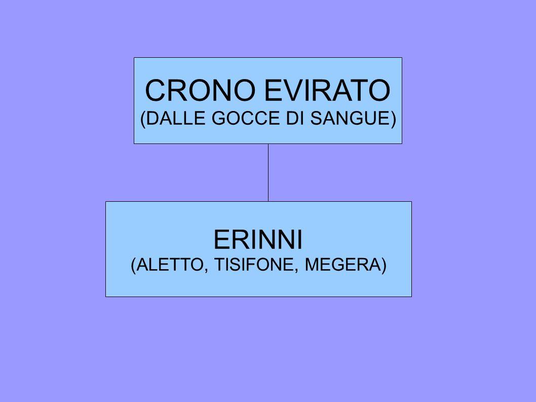 CRONO EVIRATO ERINNI (DALLE GOCCE DI SANGUE)