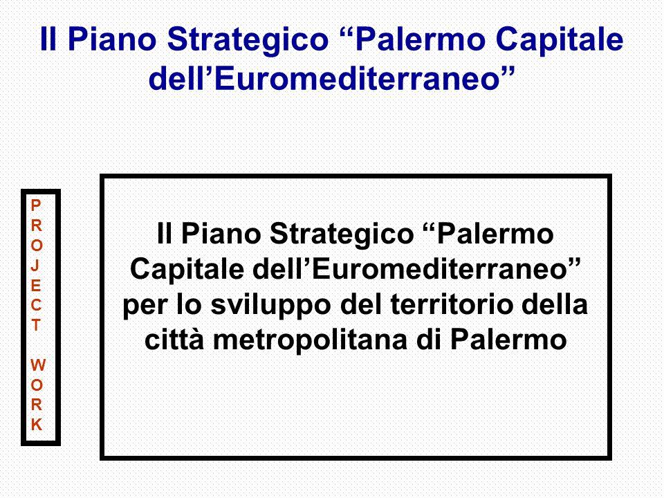 Il Piano Strategico Palermo Capitale dell'Euromediterraneo