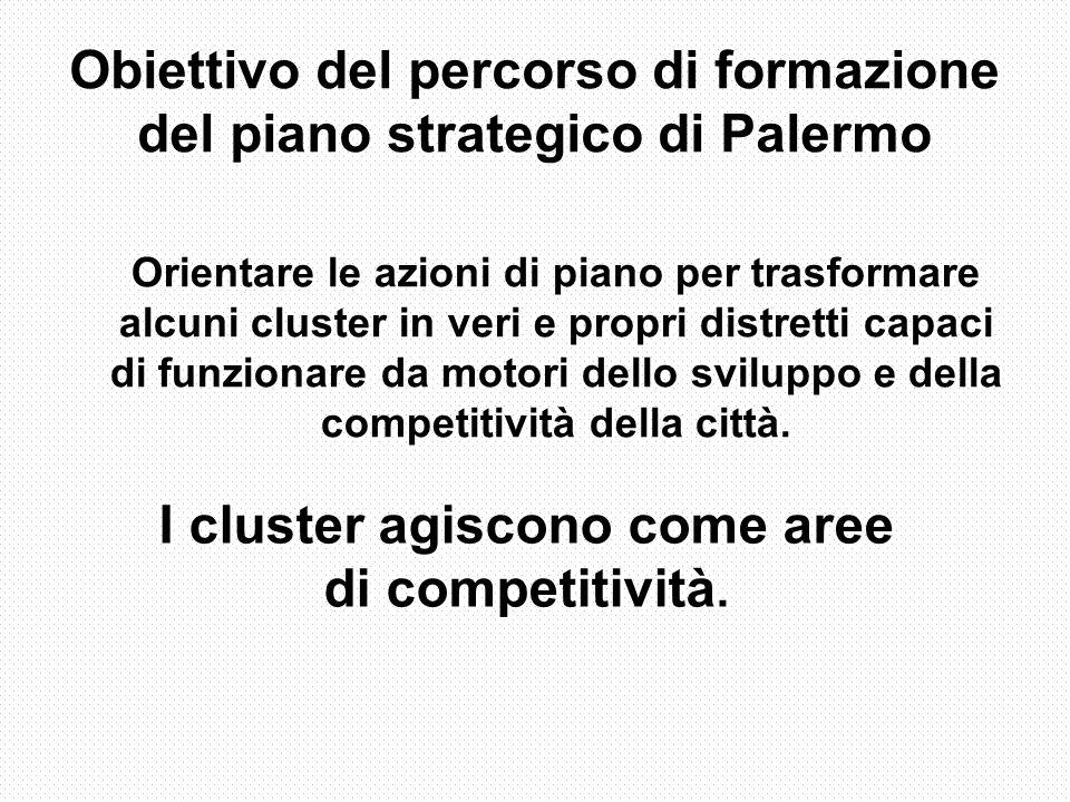 Obiettivo del percorso di formazione del piano strategico di Palermo