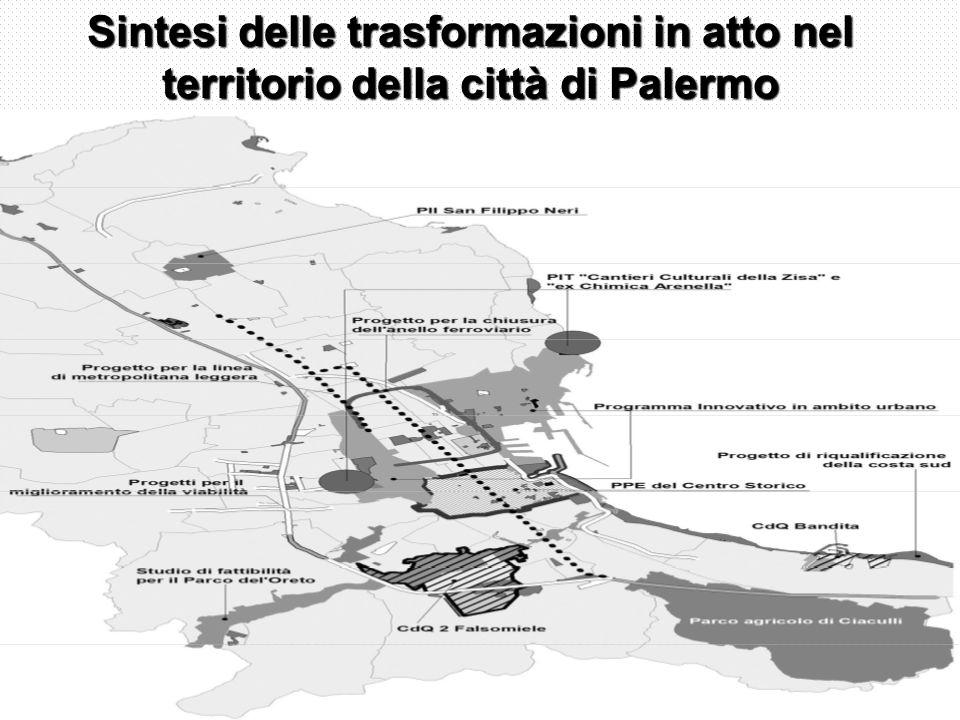 Sintesi delle trasformazioni in atto nel territorio della città di Palermo