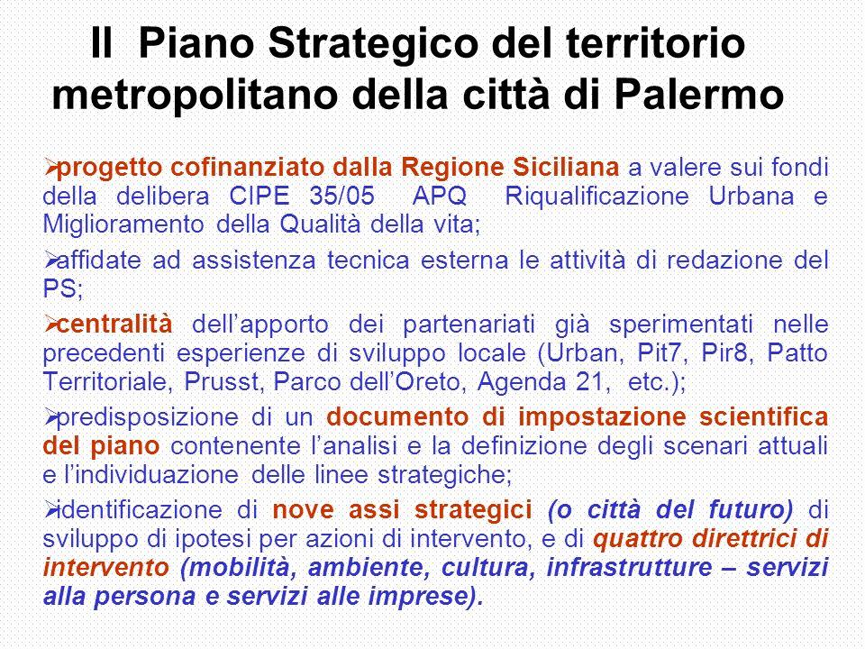 Il Piano Strategico del territorio metropolitano della città di Palermo
