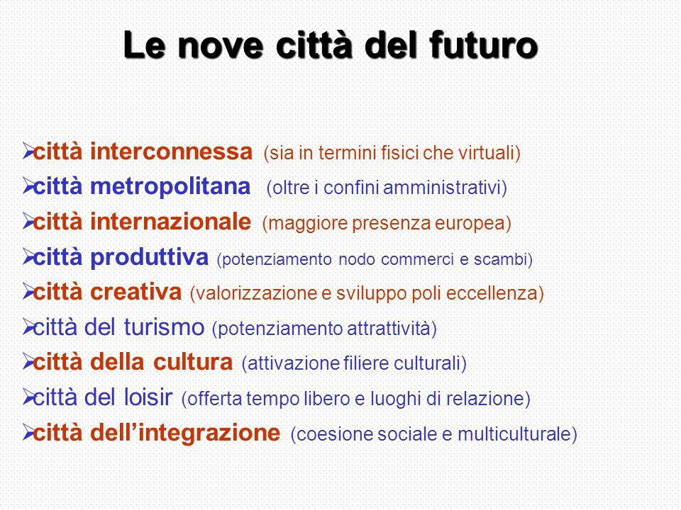 Le nove città del futuro