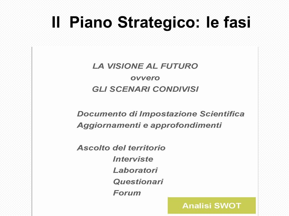 Il Piano Strategico: le fasi