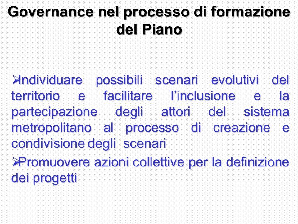 Governance nel processo di formazione del Piano