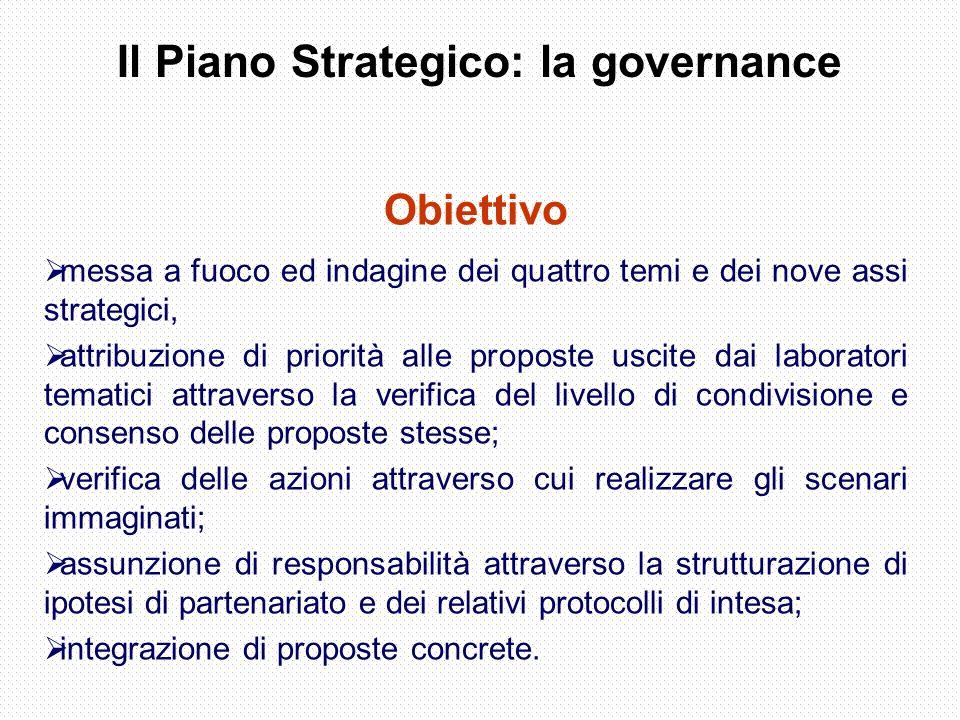 Il Piano Strategico: la governance