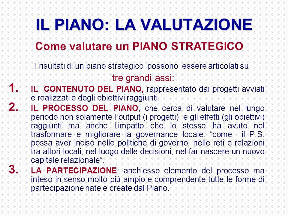 IL PIANO: LA VALUTAZIONE