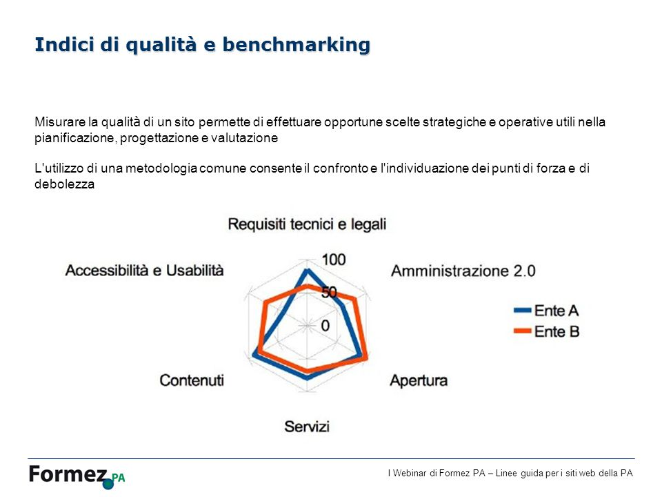 Indici di qualità e benchmarking