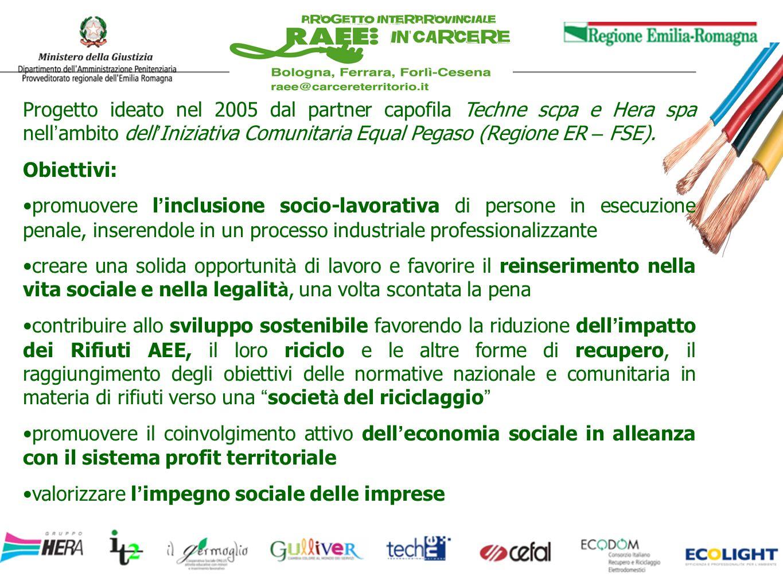 Progetto ideato nel 2005 dal partner capofila Techne scpa e Hera spa nell'ambito dell'Iniziativa Comunitaria Equal Pegaso (Regione ER – FSE).