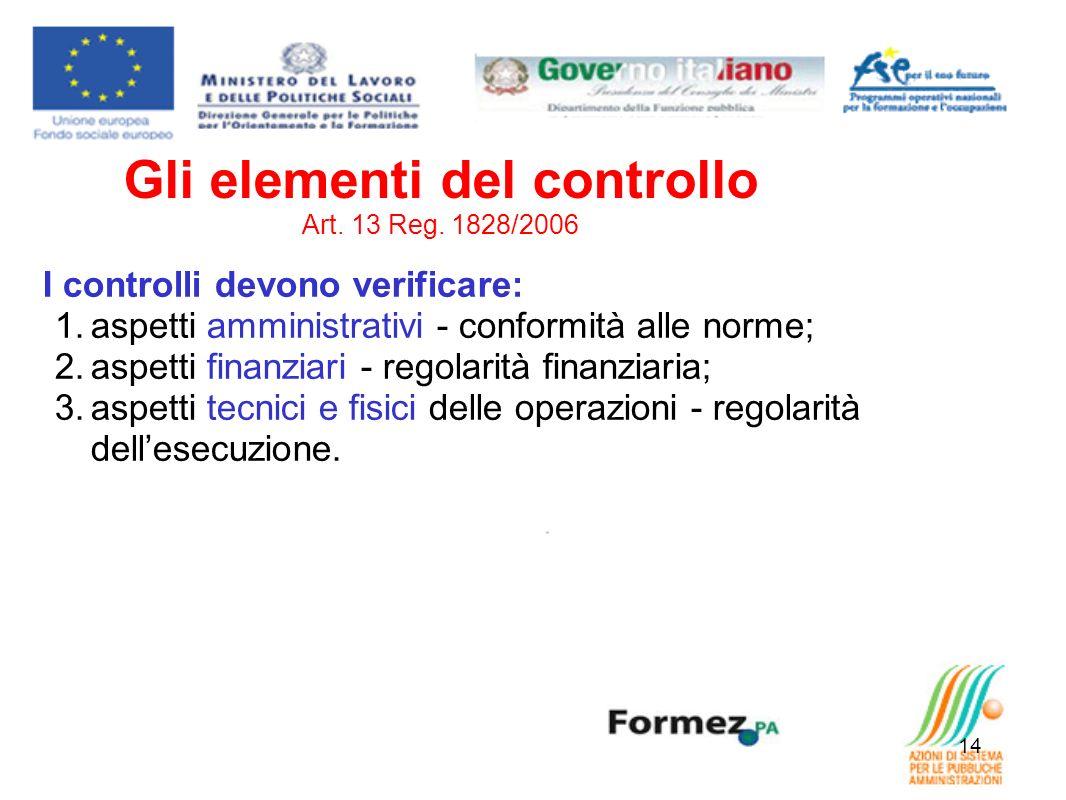 Gli elementi del controllo Art. 13 Reg. 1828/2006