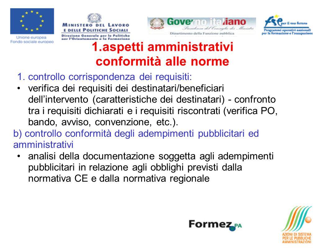 aspetti amministrativi conformità alle norme