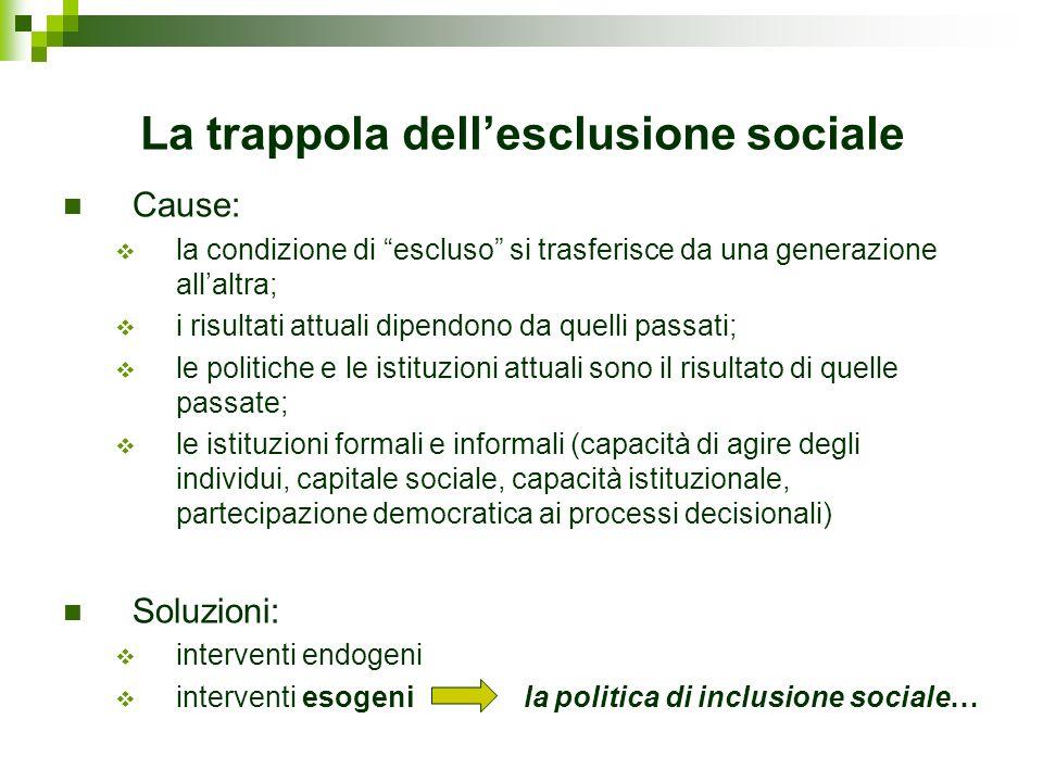 La trappola dell'esclusione sociale