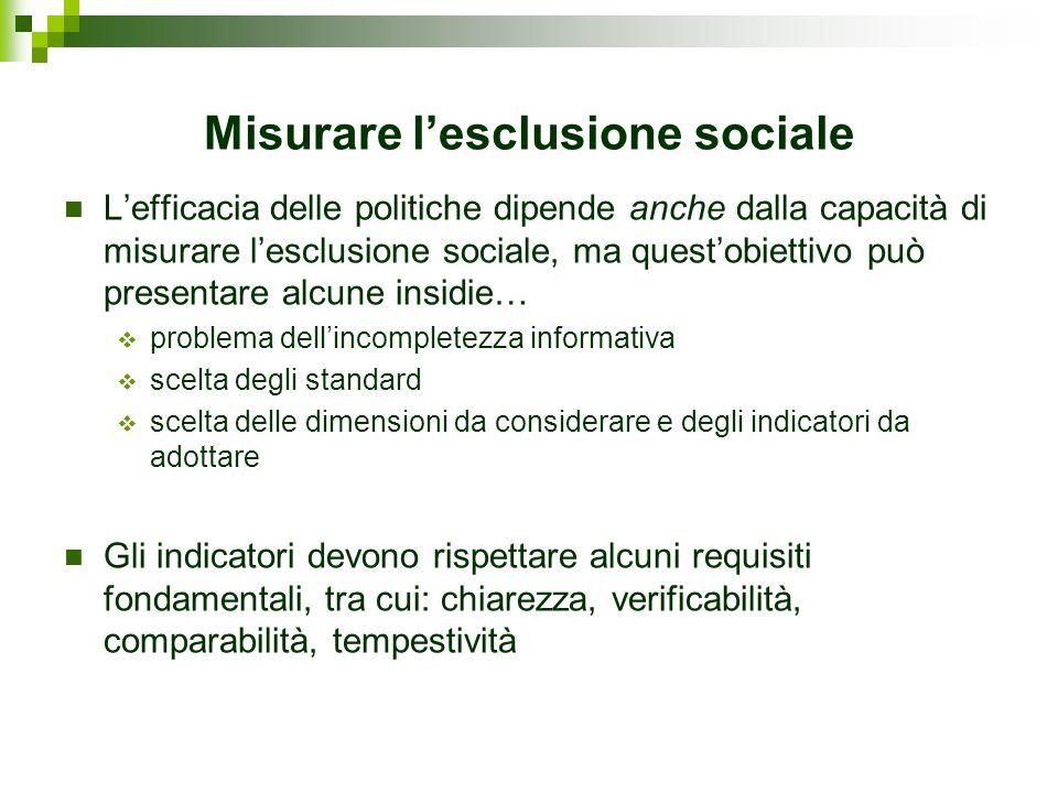 Misurare l'esclusione sociale