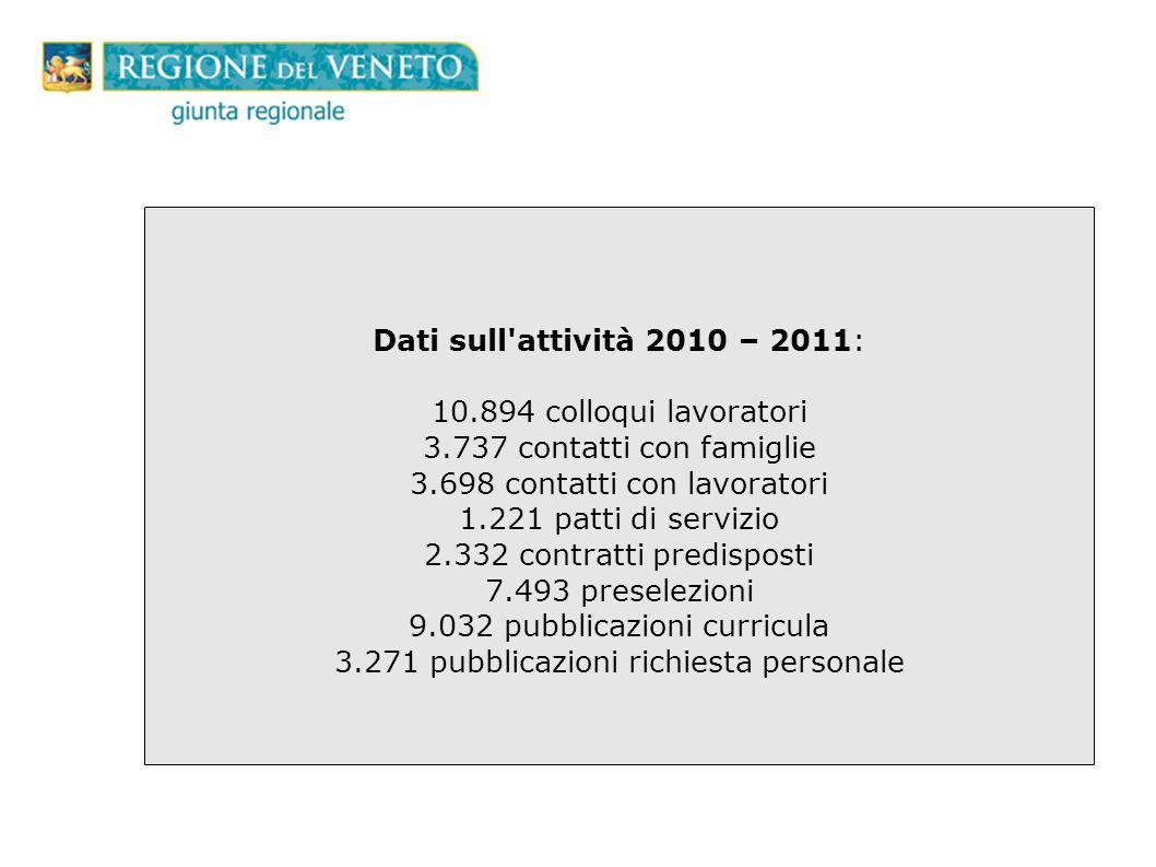 3.698 contatti con lavoratori 1.221 patti di servizio