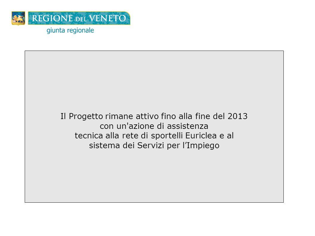Il Progetto rimane attivo fino alla fine del 2013