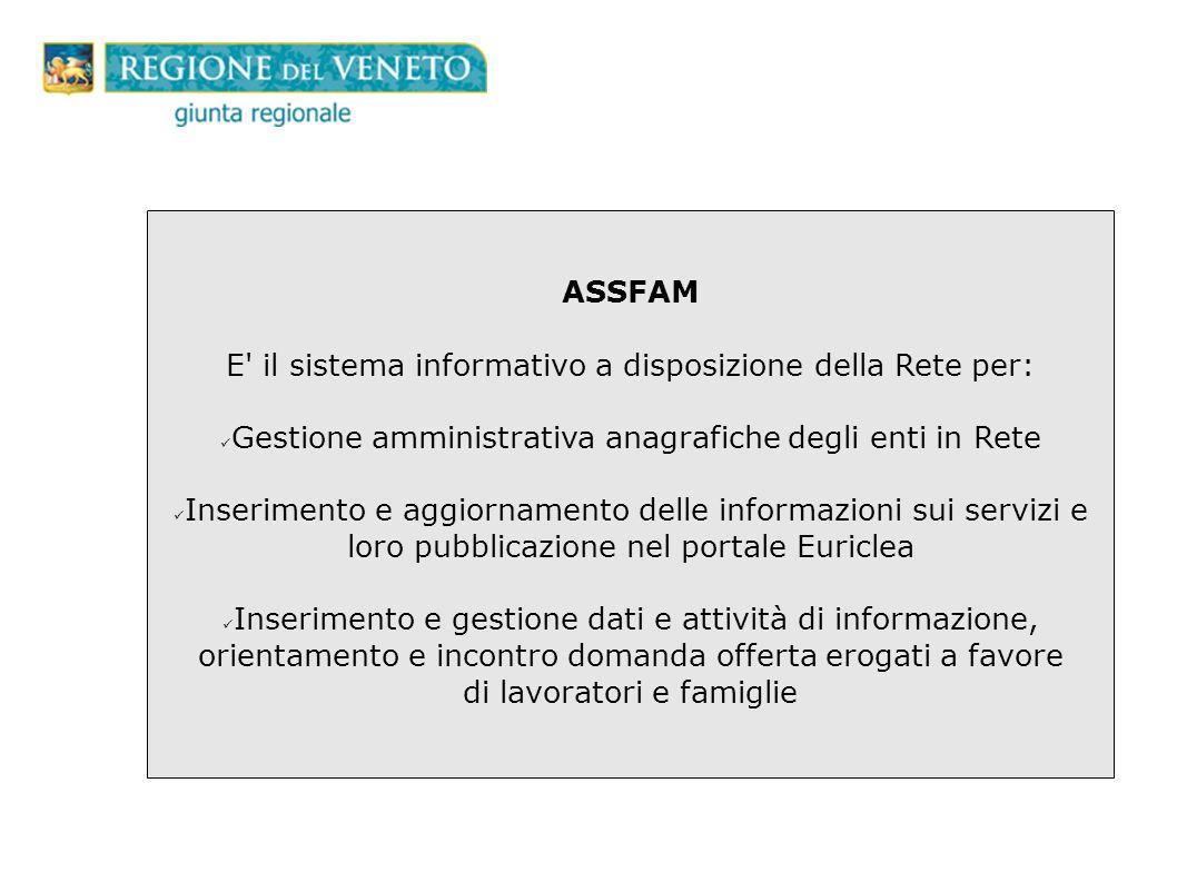 E il sistema informativo a disposizione della Rete per: