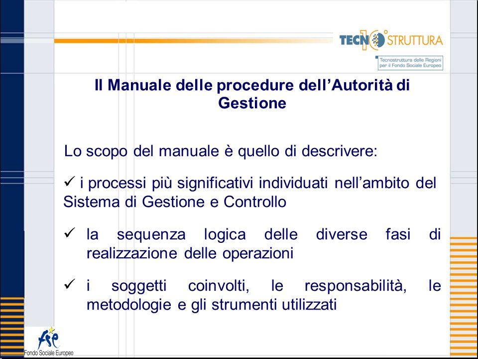 Il Manuale delle procedure dell'Autorità di Gestione