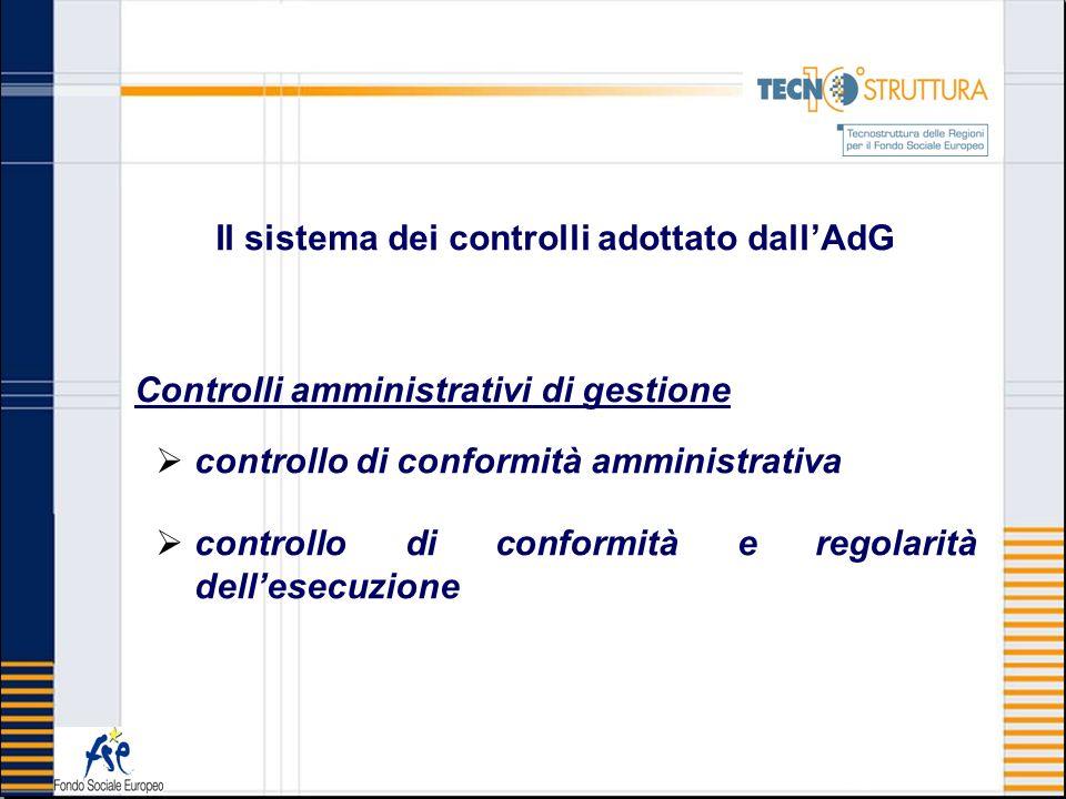 Il sistema dei controlli adottato dall'AdG