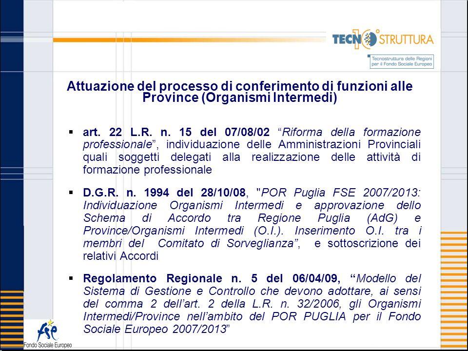 Attuazione del processo di conferimento di funzioni alle Province (Organismi Intermedi)