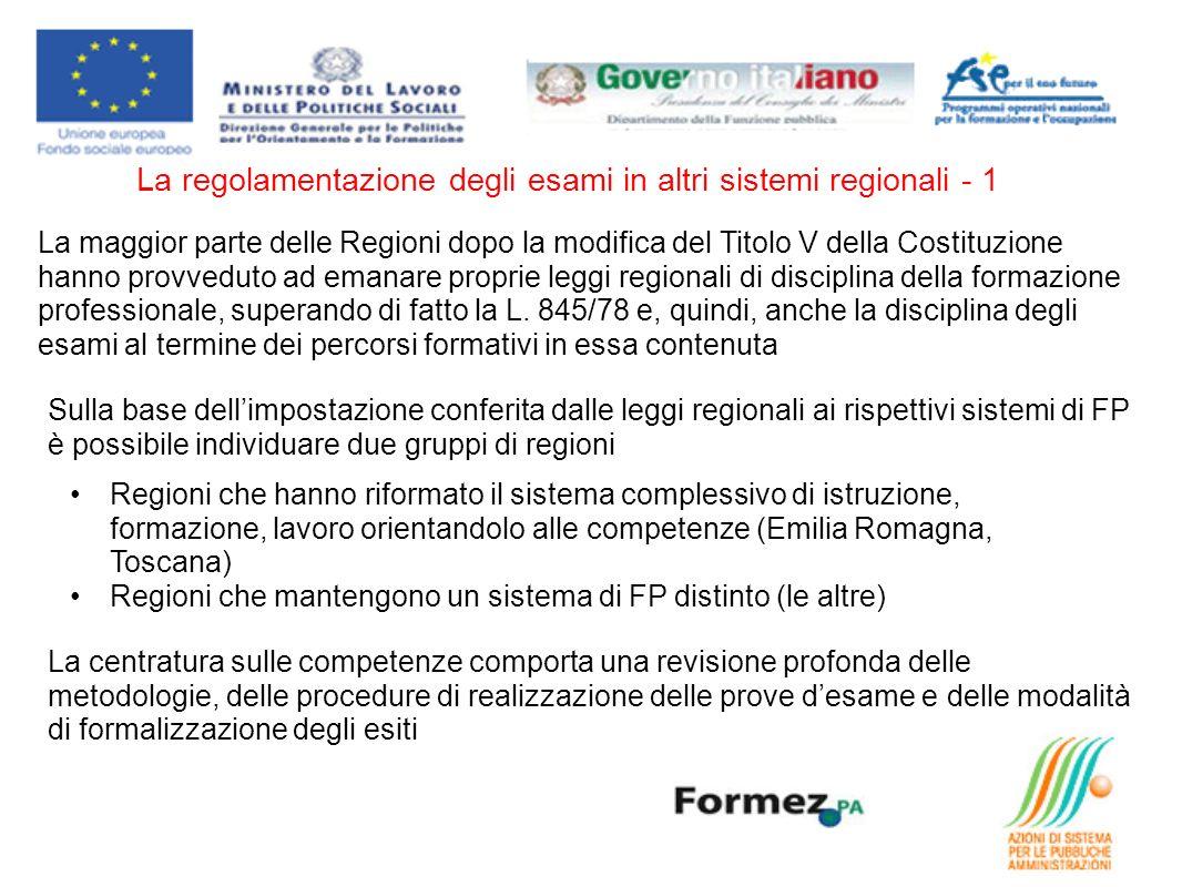 La regolamentazione degli esami in altri sistemi regionali - 1