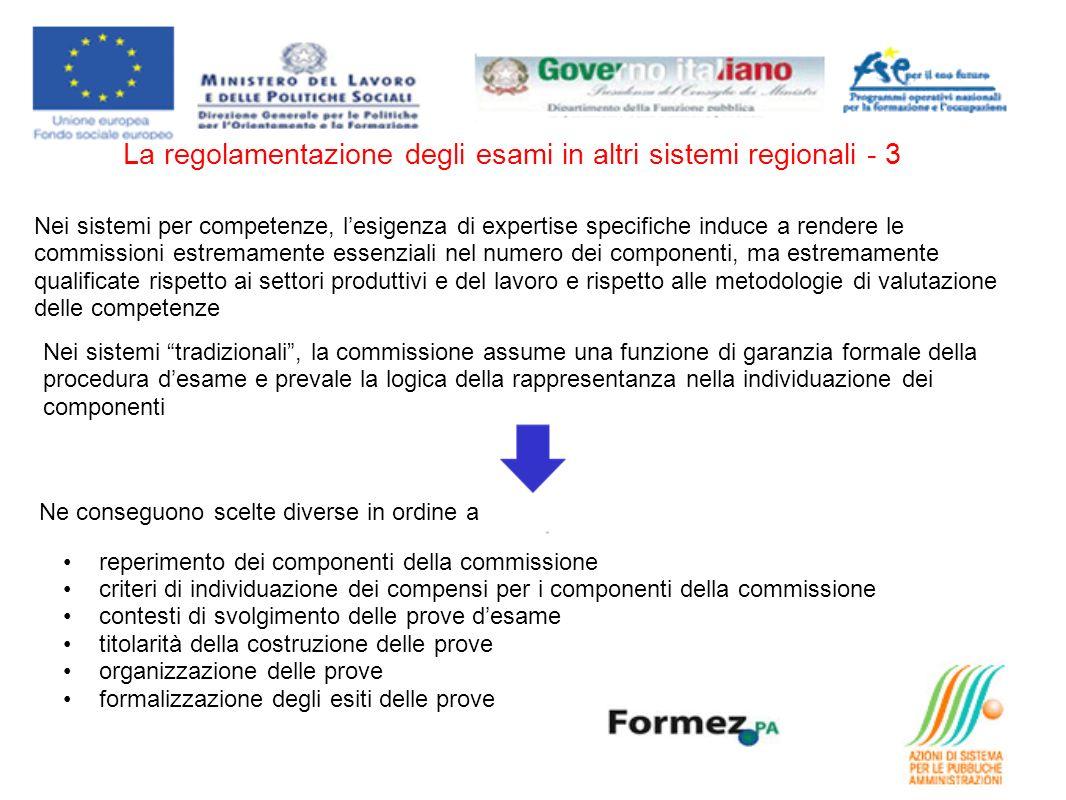 La regolamentazione degli esami in altri sistemi regionali - 3