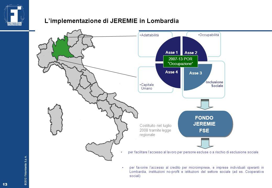L'implementazione di JEREMIE in Lombardia