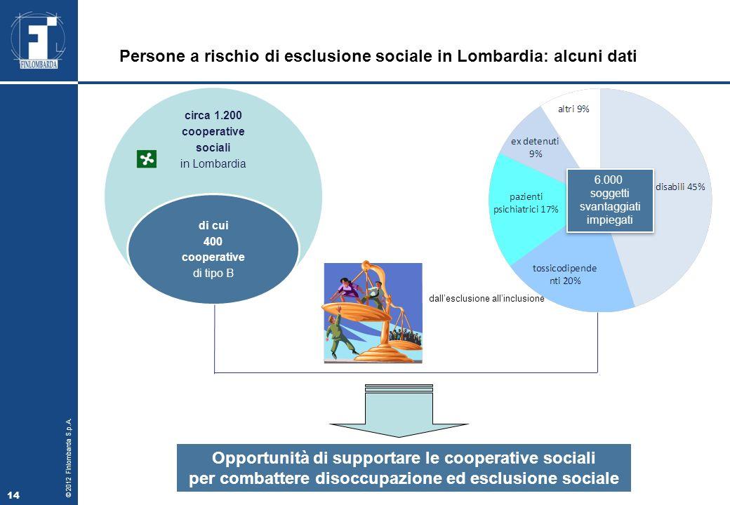 Persone a rischio di esclusione sociale in Lombardia: alcuni dati