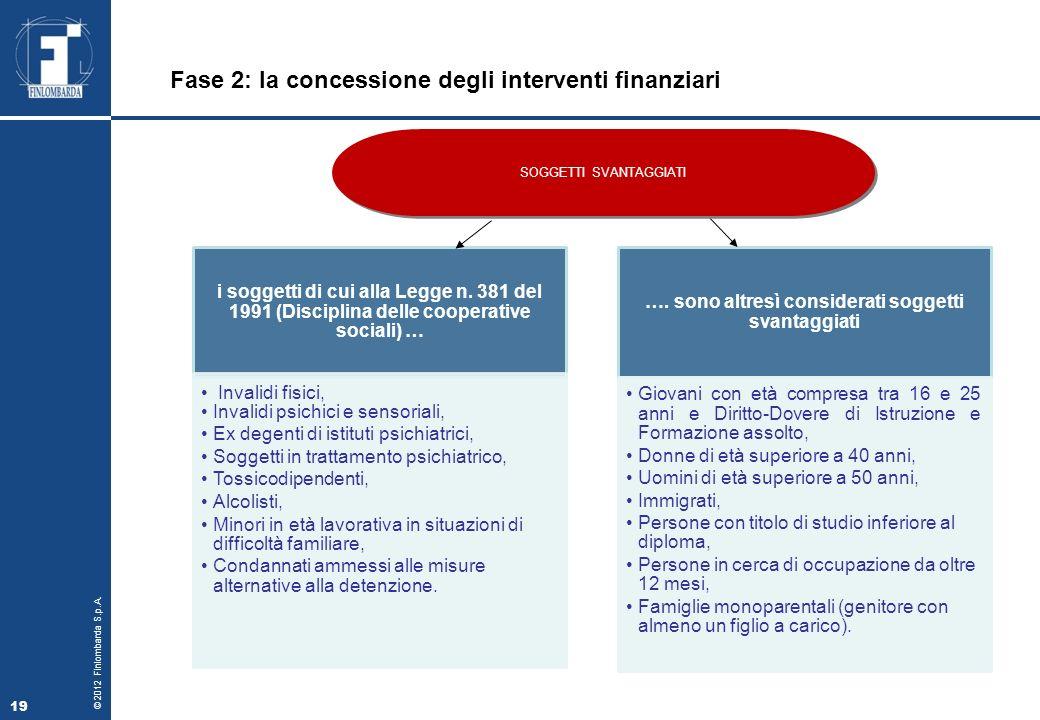 Fase 2: la concessione degli interventi finanziari