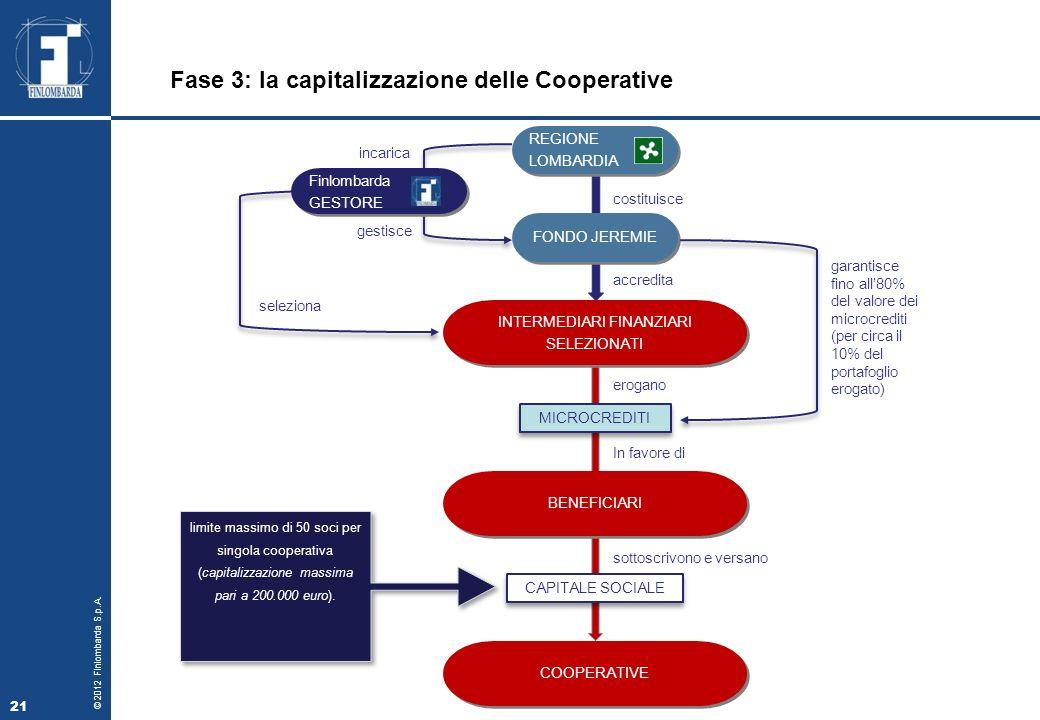 Fase 3: la capitalizzazione delle Cooperative
