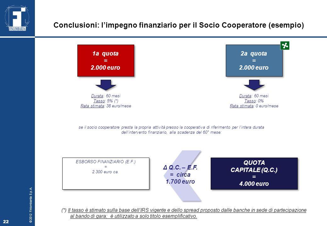 Conclusioni: l'impegno finanziario per il Socio Cooperatore (esempio)