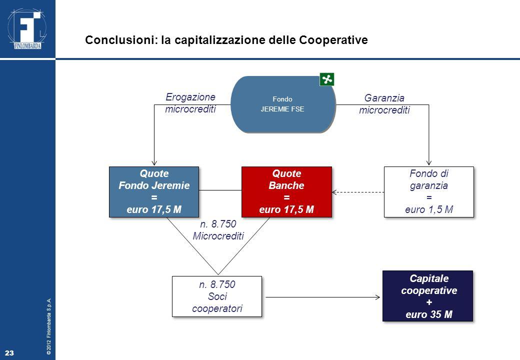 Conclusioni: la capitalizzazione delle Cooperative