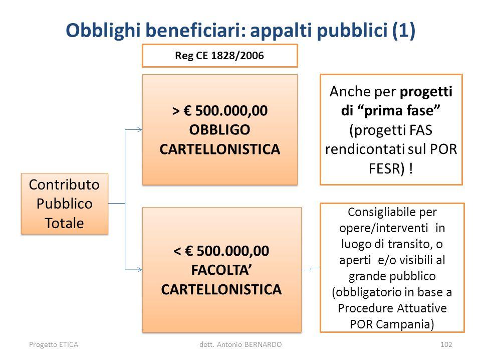 Obblighi beneficiari: appalti pubblici (1)
