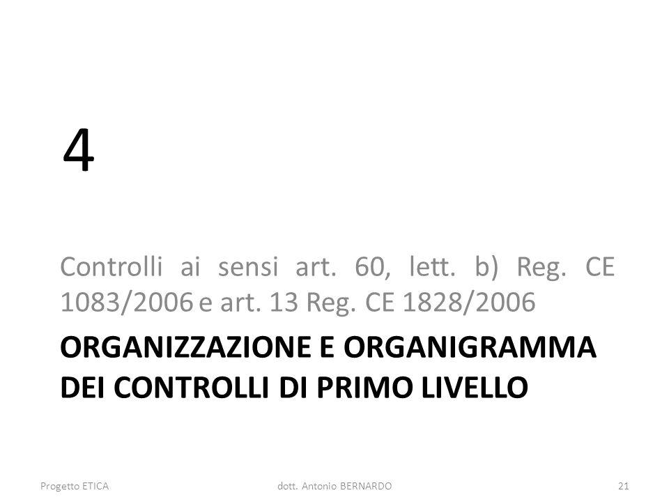 organizzazione e organigramma dei controlli di primo livello