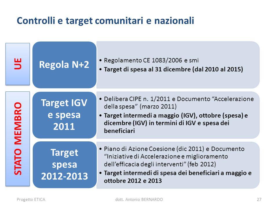 Controlli e target comunitari e nazionali