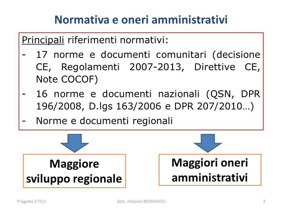 Normativa e oneri amministrativi