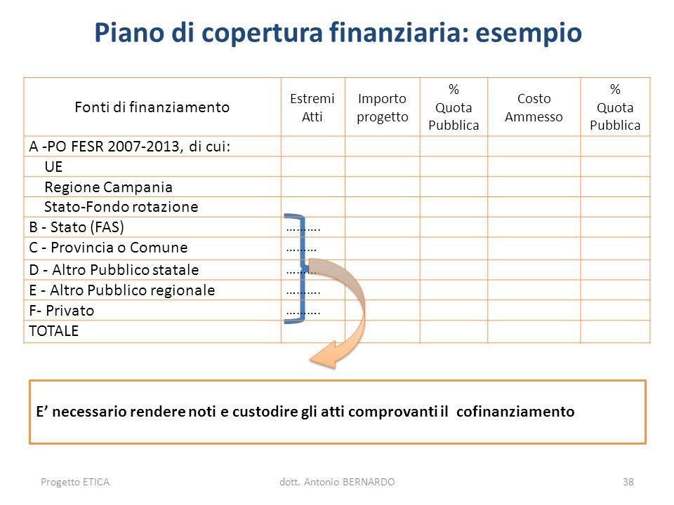 Piano di copertura finanziaria: esempio