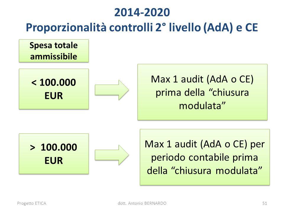 2014-2020 Proporzionalità controlli 2° livello (AdA) e CE