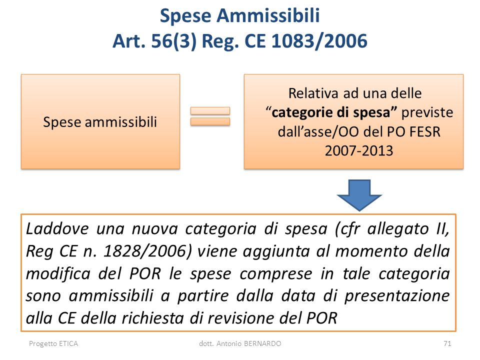 Spese Ammissibili Art. 56(3) Reg. CE 1083/2006