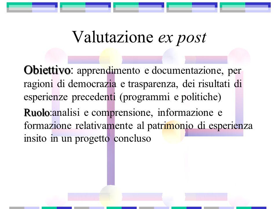 Valutazione ex post
