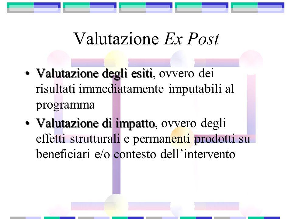 Valutazione Ex Post Valutazione degli esiti, ovvero dei risultati immediatamente imputabili al programma.