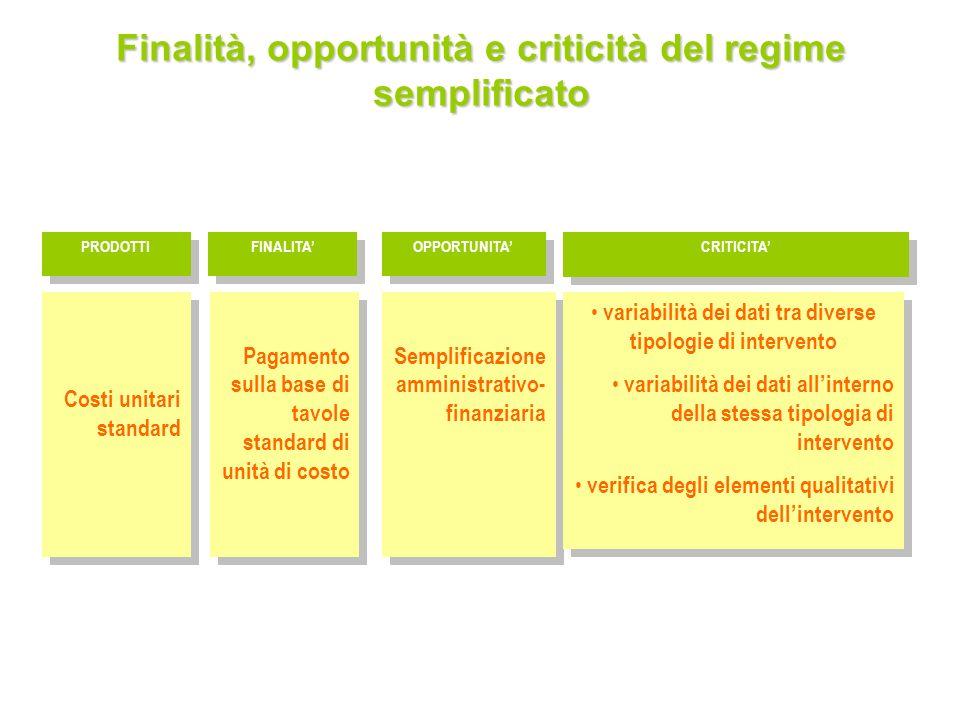 Finalità, opportunità e criticità del regime semplificato