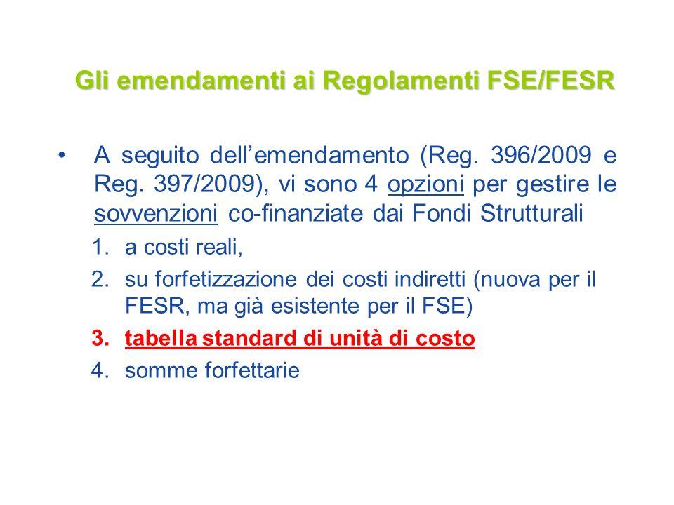 Gli emendamenti ai Regolamenti FSE/FESR