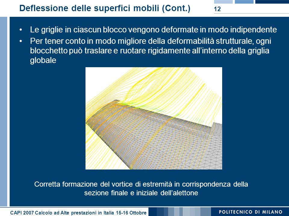 Deflessione delle superfici mobili (Cont.)