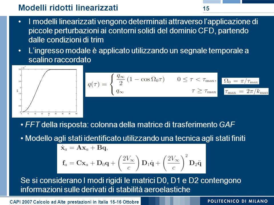 Modelli ridotti linearizzati