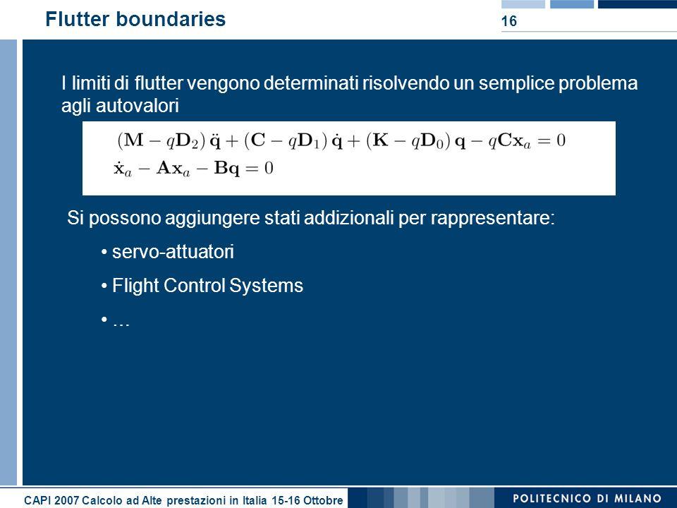Flutter boundaries I limiti di flutter vengono determinati risolvendo un semplice problema agli autovalori.